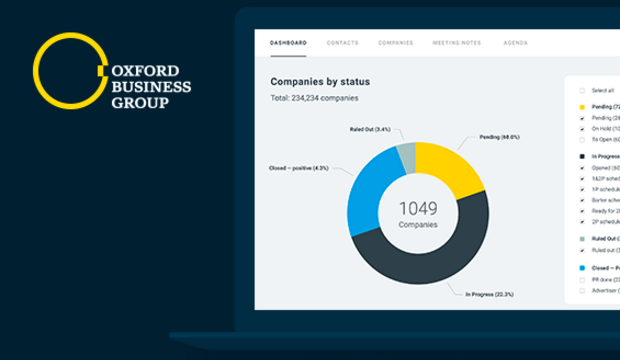 A CRM on Symfony for Oxford Business Group