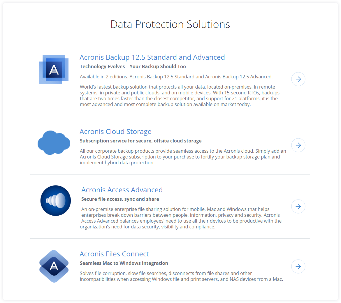 01_Acronis_Data_Protection