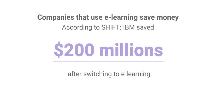 E-learning saves money